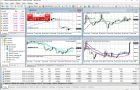Can I Find Free Forex Trading Software?